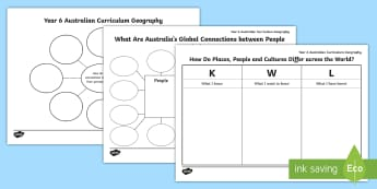 Year 6 Geography Inquiry Questions Activity Pack - ACHASSK138, ACHASSK139, ACHASSK140, ACHASSK141, Diagnostic, Mind Map, Compare, Contrast, Kwl, Prior,