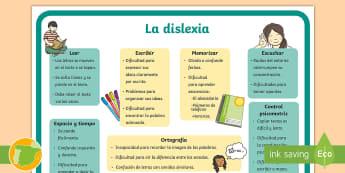 Póster DIN A4: La dislexia Staffroom A4 Display Poster - Dislexia, disléxico, disléxicos, disléxica, disléxicas, dificultad, dificultades, pósteres,