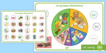 Feuille d'activités sur les groupes alimentaires : Trier les aliments - nutrition, nutriments, féculents, régime, sain, équilibré, cycle 2,French