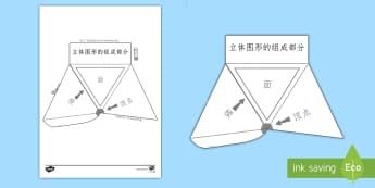 立体图形组成部分辅助信息 - 立体图形,数学,面,棱,顶点