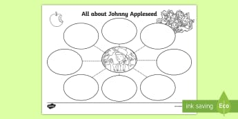 All about Johnny Appleseed Activity Sheet - John Chapman, Apples, Fall, American Legends, Writing, Bubble map, worksheet