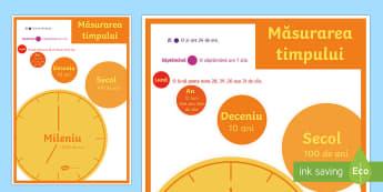 Măsurarea timpului - Planșă - cronologie, timp, măsurarea timpului, română, matematică, unități de măsură, timpul, planșe