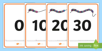 Visual Number Line with Beads 0-30 Poster  - Visual Number Line Posters 0-30 No Coins - visual number line, numberline, visual, posters, display
