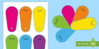 مروحة أدوات الاستفهام  - أدوات الاستفهام، استفهام، عربي، مروحة، الاستفهام,Arabic