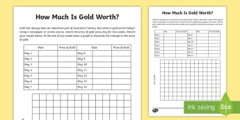 The gold rush year 5 6 history resources page 3 how much is gold worth activity sheet fandeluxe Images