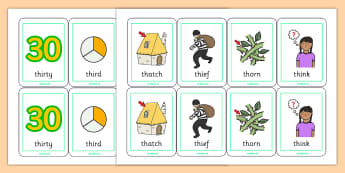th Sound Playing Cards - th sound, sounds, sound, playing cards