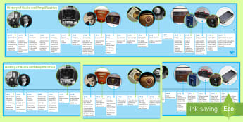 History of Radio and Amplification Display Timeline - Speakers, OCR Design & Technology, KS4 Design & Technology, Sound, Output devices, Rapidonline, Elec