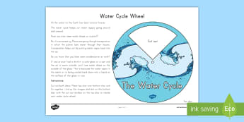 Water Cycle Wheel Activity - Water cycle, evaporation, condensation, precipitation, run-off, earth, cycles on earth