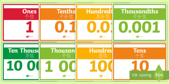 Place Value Strip Display Cards English/Mandarin Chinese - numbers, EAL, counting, powers of 10