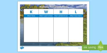 Australian States and Territories – Kakadu KWHL Grid - Year 3, three, ACHASSK066, Australian Curriculum, Geography, Northern Territory, language, Vocabular