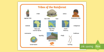 Tribes of the Rainforest Word Mat - Tribes of Rainforest, rainforest, tribes, word mat, rainforest vocabulary ,Scottish