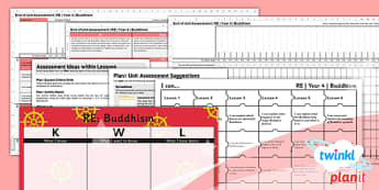 RE: Buddhism Year 4 Unit Assessment Pack