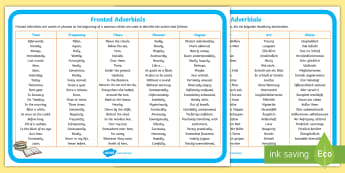 Fronted Adverbials Word Mat English/German - Grammar, words, syntax, EAL, German, English-German,,German-translation