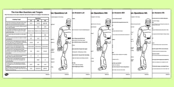 The Iron Man Differentiated Reading Questions Activity - The Iron Man, differentiated, comprehension, activity