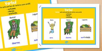 Verbul - Planșă - verb, planșă, gramatică, parte de vorbire, părți de vorbire, limba română, materiale, materiale didactice, română, romana, material, material didactic