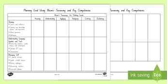 New Zealand Key Competencies and Blooms Taxonomy Plan - New Zealand, Key Competencies, Blooms Taxonomy, Planning, Blooms, Grid, Deeper Thinking, Topic, Inqu