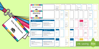 Childminder Lanyard EYFS Profile Resource Pack - Child minders, carer, lanyards, early years, outcomes, eyfs profile