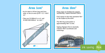 Area Reference Points A4 Display Poster - measures, area, examples, reference points, display, poster,