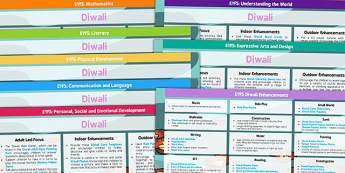 Diwali EYFS Lesson Plan and Enhancement Ideas - diwali,  lesson plan, lesson plan ideas, lesson ideas, lesson planning, teaching plan, EYFS, EYFS lesson ideas, EYFS ideas, planning
