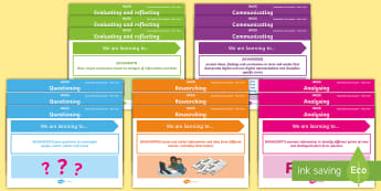 Year 4 Australian HASS Inquiry and Skills Content Descriptor Statements Display Pack - Australian HASS Content Descriptor Statements,Australia
