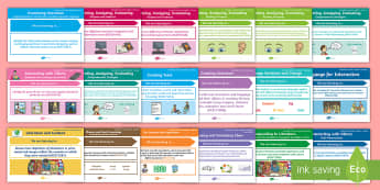 Australian Curriculum - English Content Descriptions Display Pack - Australian Curriculum English Content Descriptions Display Posters, Content Descriptors, Literature