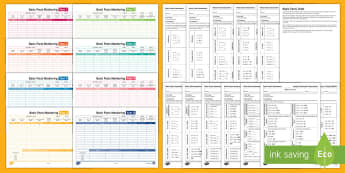 Basic Facts Test Set 4 Stages 3 to 8 Assessment Pack - New Zealand Planning and Assessment, numeracy project, number knowledge, stage3 maths, stage 4 maths