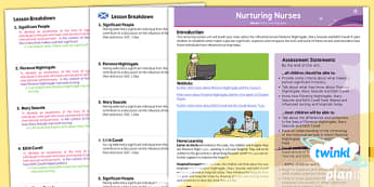 History: Nurturing Nurses KS1 Planning Overview CfE
