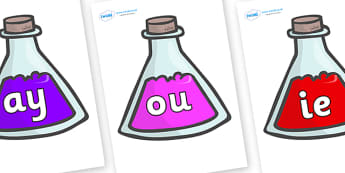 Phase 5 Phonemes on Potions - Phonemes, phoneme, Phase 5, Phase five, Foundation, Literacy, Letters and Sounds, DfES, display