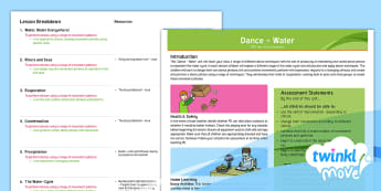 Twinkl Move - Year 4 Dance: Water Unit Overview - Dance: Water, PE, Physical Education, Exercise, Y4, Year 4, LKS2, Key Stage 2, Planning, Plans, Powe