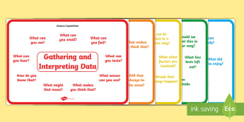 Science Capabilities Question Prompts Display Posters - New Zealand Science Capabilities, science, capabilities, primary school, observations, evidence, mak