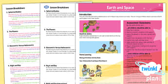 Science: Earth and Space Year 5 Unit Planning Overview CfE