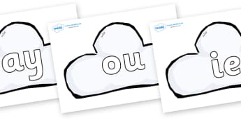 Phase 5 Phonemes on Weather Symbols (Cloud) - Phonemes, phoneme, Phase 5, Phase five, Foundation, Literacy, Letters and Sounds, DfES, display