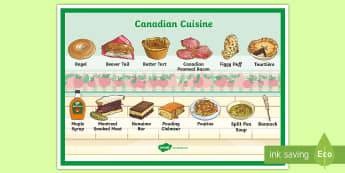 Canadian Cuisine Display Poster - canada, food, vocab, key words, vocabulary, technology, geography, culture