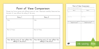 Point of View Comparison Activity Sheet - Point of View, Perspective, 1st person, 3rd person, first person, third person, narrator, reading