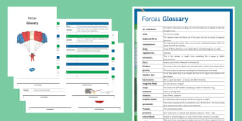 Forces Glossary - Glossary, forces, balanced, unbalanced,  air resistance, compression, poster