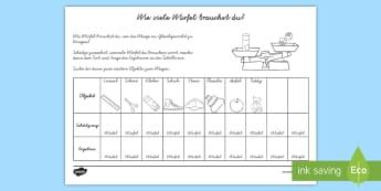 Größen Und Messen Gewicht 12 Klasse Deutsch
