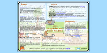 The Gingerbread Man Lesson Plan Ideas KS1 - the gingerbread man, lesson plan ideas, KS1, ks1 lesson plan ideas, the gingerbread man ks1 lesson plan