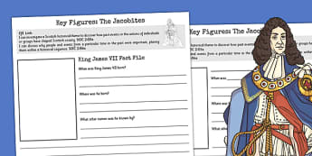 King James VII - The Jacobites Key Figures Fact File Template