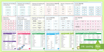 OCR Gateway Combined Science Word Mats - Word Mat, combined science, revision, revise, keywords, spelling, key terms, biology, physics, chemi