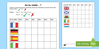 Countries Visited Survey Activity Sheet - French, Countries, KS2, KS1, Flags, Speaking, Europe, Travelling, Holidays, Visiting, Foreign, Abroa