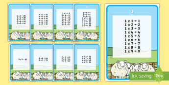 Multiplication Time Tables Display Posters - NI KS1 Numeracy, multiplication, tables, display, poster