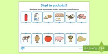 Karta Skąd pochodzi żywność - jedzenie, picie, żywność, odżywianie, zdrowe, zdrowo, zdrowie, pożywienie, żywnościowe, jeś