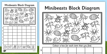 Minibeasts Bar Graph Worksheet / Activity Sheet - graphs, record, activities, worksheet