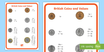British (UK) Coins Poster - poster, display, british, coins, money