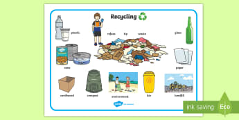 Recycling Word Mat - ESL Vocabulary Resources