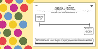 Timeline Worksheet to Support Teaching on Matilda - roald dahl, stories, time line