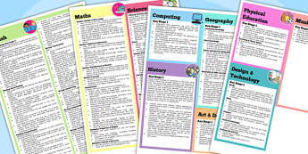 Editable 2014 National Curriculum Overview Posters Year 1 to 6 - posters