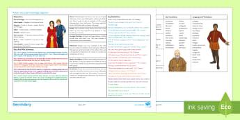 Romeo and Juliet Knowledge Organiser - Romeo and Juliet, GCSE English, AQA, KO, Knowledge organiser, revision, worksheet, GCSE