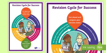 Revision Cycle Planning Template - Young People & Families Case File Recording, referral, chronology, contents page,buddy system, safeg