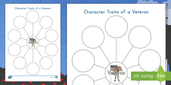 Character Traits of a Veteran Word Map - Soldier, Hero, Veterans Day, Brave, Army, Navy, Air Force, Coast Guard, Marine Corps